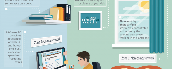 5 Steps to Organize Your Perfect Workplace